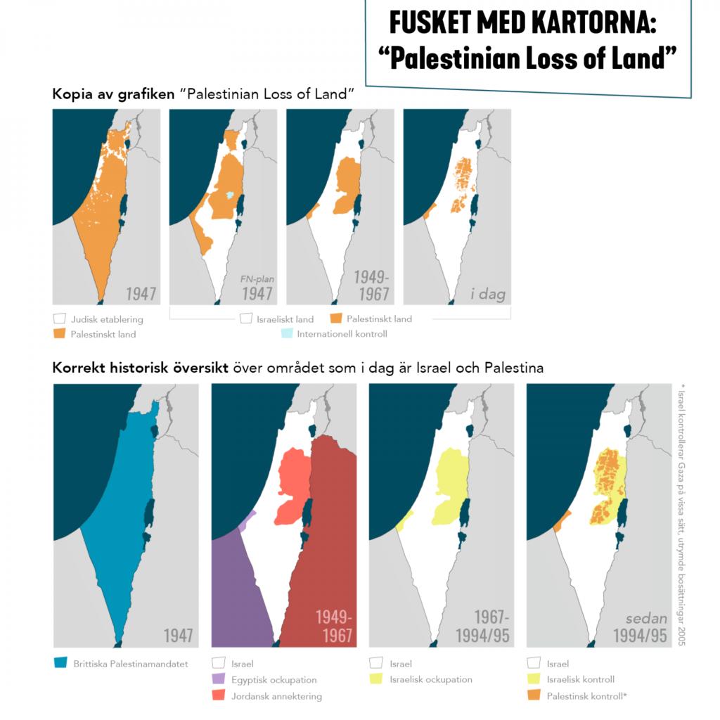 """Fusket med kartorna: """"Palestinian Loss of Land"""""""